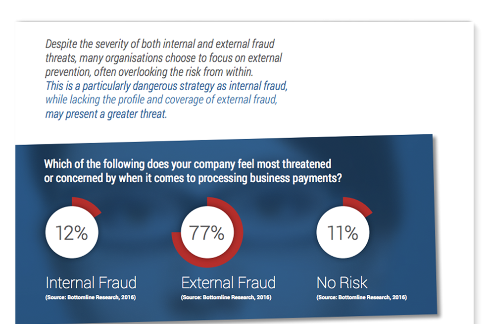 Which of the following does your company feel most threatened or concerned by when it comes to processing business payments? 12% Internal Fraud, 77% External Fraud and 11% No Risk