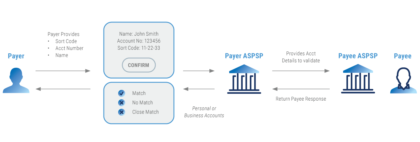 Confirmation-of-Payee-Graphic.png